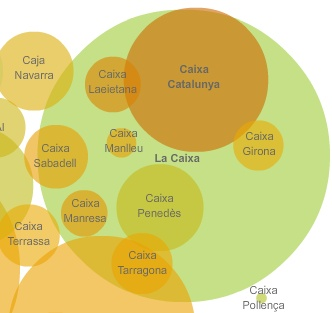 Mapa de las cajas catalanas