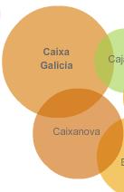 Caixa Galicia: absorber o ser absorbida: Caixanova o Caja Madrid (cajasgallegas 270709)