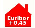Logo de Cambio de Hipoteca Vivienda Habitual de Openbank