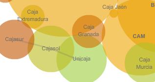 Mapa de las cajas andaluzas